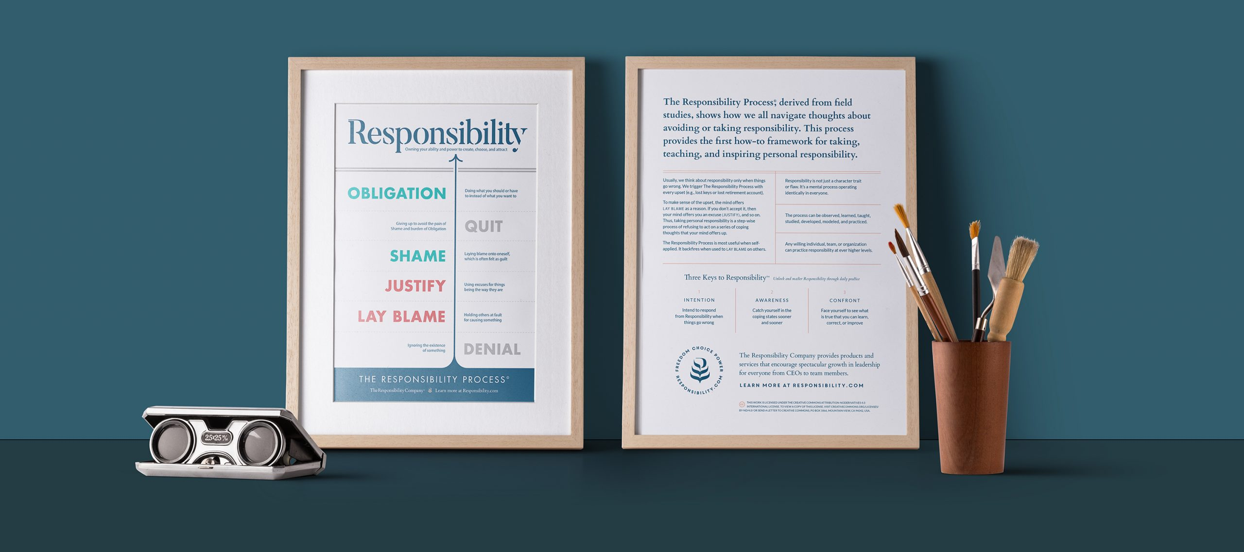 Responsibility Process Poster