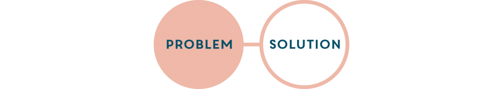 Tame Problem-Solving Process
