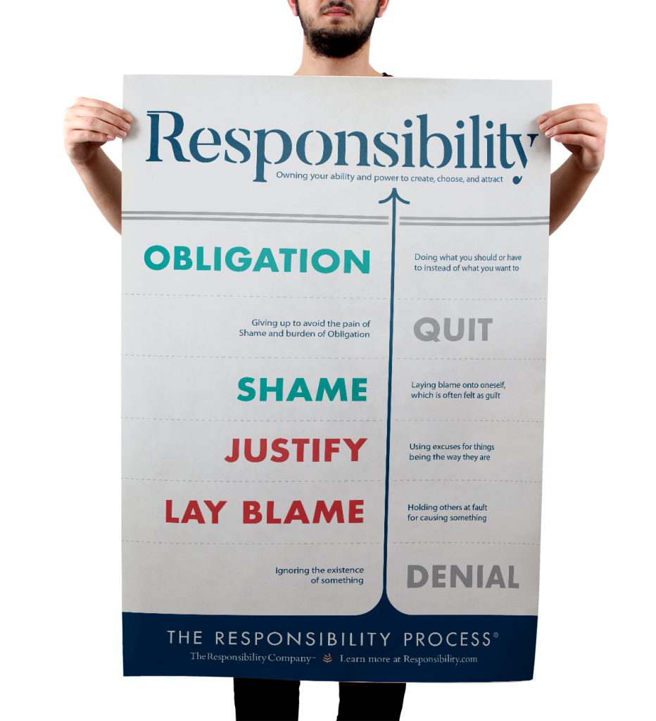 Responsibility Poster Large